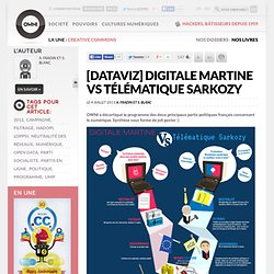 [Dataviz] Digitale Martine vs Télématique Sarkozy