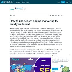 How to use search engine marketing to build your brand: digitalelvira — LiveJournal