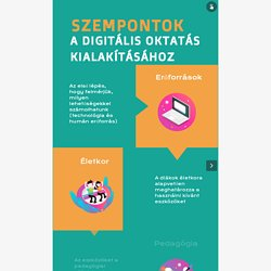 Digitális oktatás 2020 by novakkaroly on Genial.ly