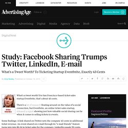 Study: Facebook Sharing Trumps Twitter, LinkedIn, E-mail - Advertising Age - DigitalNext