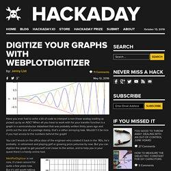 Digitize Your Graphs With WebPlotDigitizer