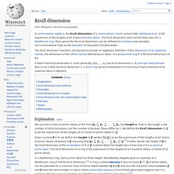 Krull Dimension Of Polynomial Ring