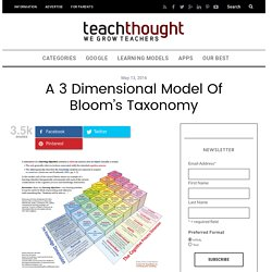 A 3 Dimensional Model Of Bloom's Taxonomy -