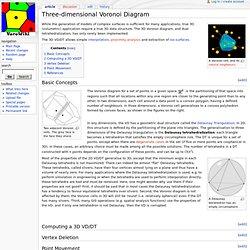 Three-dimensional Voronoi Diagram - VoroWiki