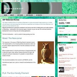 3DP Materials Review