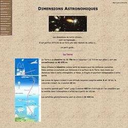 Dimensions Astronomiques