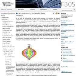 Les dimensions culturelles de Geert Hofstede — Institut für Romanistik