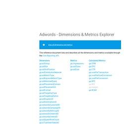 Dimensions & Metrics Explorer