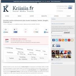 Formats, poids et dimensions des visuels Facebook, Twitter, Google+, Pinterest, etc.