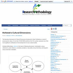 Hofstede's Cultural Dimensions - Research Methodology
