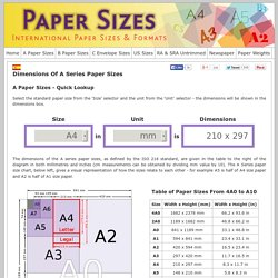 Dimensions Of A Paper Sizes - A0, A1, A2, A3, A4, A5, A6, A7, A8, A9, A10 - In Inches & mm