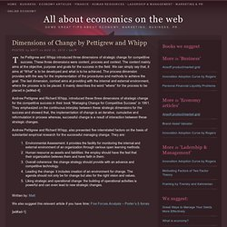 Dimensions of Change by Pettigrew and Whipp - All about economics on the web