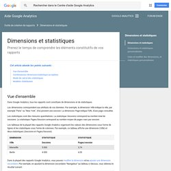Dimensions et statistiques - Aide Google Analytics
