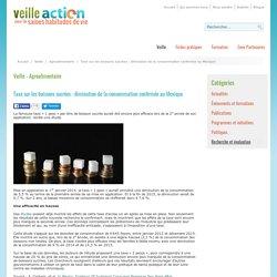 Taxe sur les boissons sucrées : diminution de la consommation confirmée au Mexique