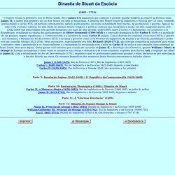 Dinastia Stuart Escocia Inglaterra