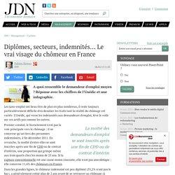 Diplômes, secteurs, indemnités... Le vrai visage du chômeur en France