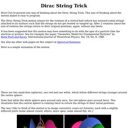 Dirac String Trick