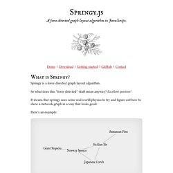Springy - A force directed graph layout algorithm in JavaScript.
