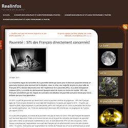 Pauvreté : 57% des Français directement concernés