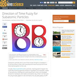 Direction of Time Fuzzy for Subatomic Particles