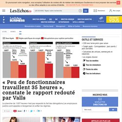Directions RH: Actualités RH et Management - Les Echos Business