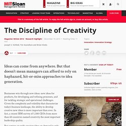 The Discipline of Creativity