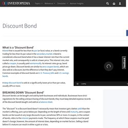 Discount Bond Definition