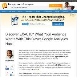 Interne Suche auswerten mit Google Analytics