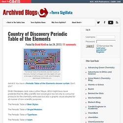 Tableau périodique - pays de découverte