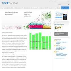 Spotfire - Data Discovery and Visualization