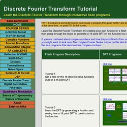Discrete Fourier Transform Tutorial