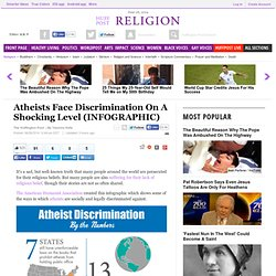 Atheists Face Discrimination On A Shocking Level (INFOGRAPHIC)