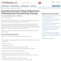 Graves' Disease Remission Study