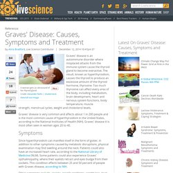 Graves' Disease: Causes, Symptoms and Treatment