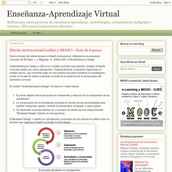 Oyarzo Espinosa, J. (2015). Enseñanza-Aprendizaje Virtual: Diseño instruccional (online y MOOC) - Guía de 6 pasos