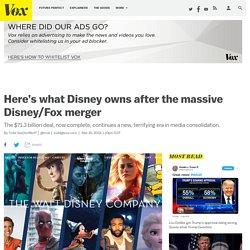 Disney/Fox merger: what Disney owns now