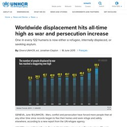UNHCR- Worldwide displacement hits all-time high as war and persecution increase