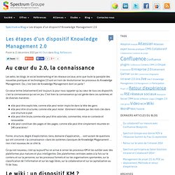 Les étapes d'un dispositif Knowledge Management 2.0
