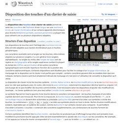 Disposition des touches des claviers informatiques