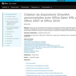 Création de dispositionsSmartArt personnalisées avec OfficeOpenXML pour Office2007 et Office2010