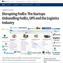 Disrupting FedEx: The Startups Unbundling FedEx, UPS and the Logistics Industry