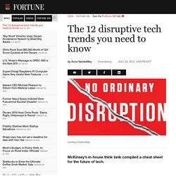 The 12 Disruptive Tech Trends You Need to Know