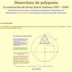Dissections - Construction de Dudeney