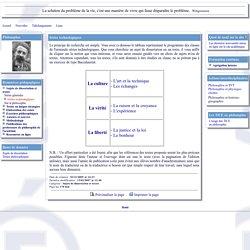 Le site philosophique de l'académie de Reims - Sujets de dissertation et textes - Séries technologiques