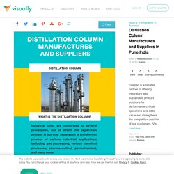 Distillation Column Manufactures and Suppliers in Pune,India