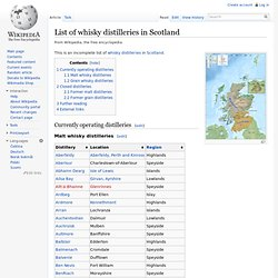 List of distilleries in Scotland
