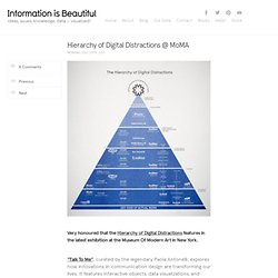 Information Is Beautiful » Hierarchy of Digital Distractions @ MoMA