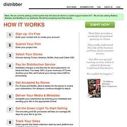 Distribber