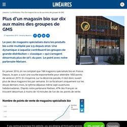 Plus d'un magasin bio sur dix aux mains des groupes de GMS / La distribution - Linéaires - Le magazine de la distribution alimentaire