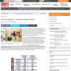 Vols en magasins : un fléau en légère baisse - Grande Distribution et consommation